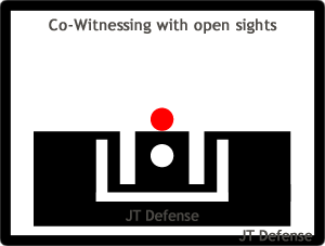 Co-Witnessing with Red Dot Optic Installed